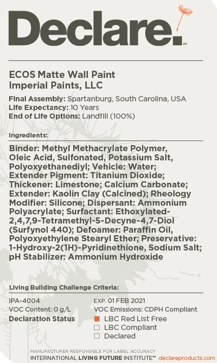 matte_paint_ingredients